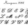 nursery wood wall monogram